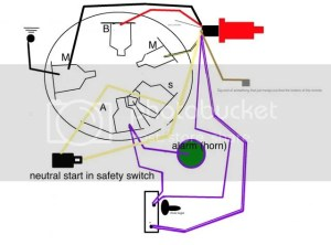 Sea Nymph Wiring Diagram Diagram Wiring Diagram Images