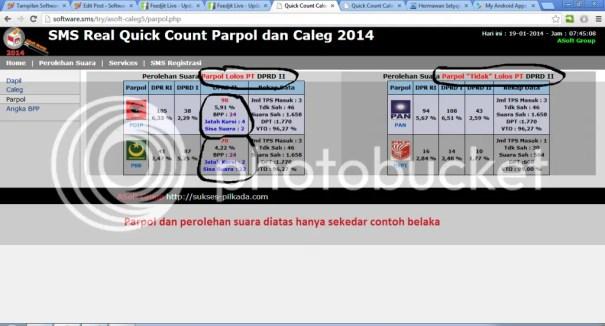 Detail Rekap Suara Lolos PT dan Tidak Lolos PT Tingkat Kabupaten/Kota