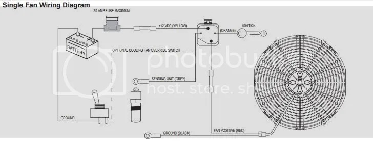 Spal Electric Fan Relay Wiring Diagram Moreover Mustang
