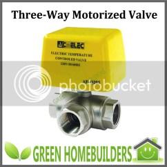 3 Way Zone Valve Mg Midget Wiring Diagram Three Motorized Ball 220v 240v Ac 24v 110 120v