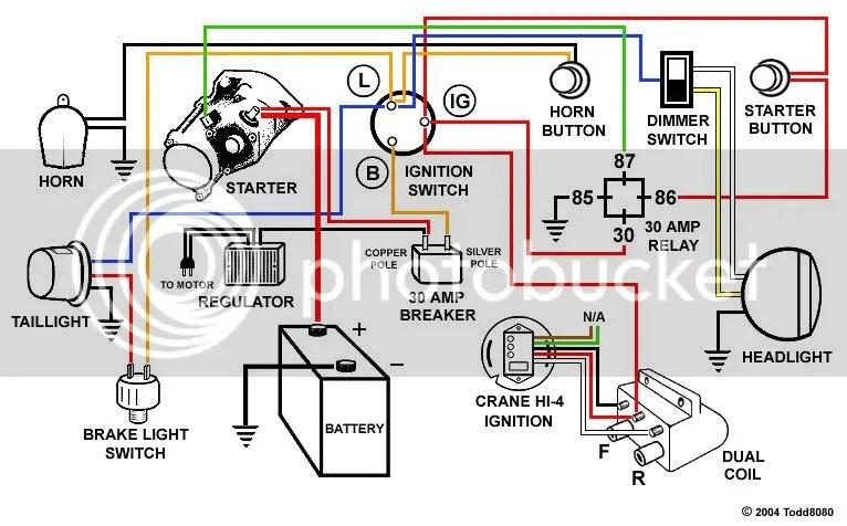 Wiring Diagrams Old Cars – Readingrat Net