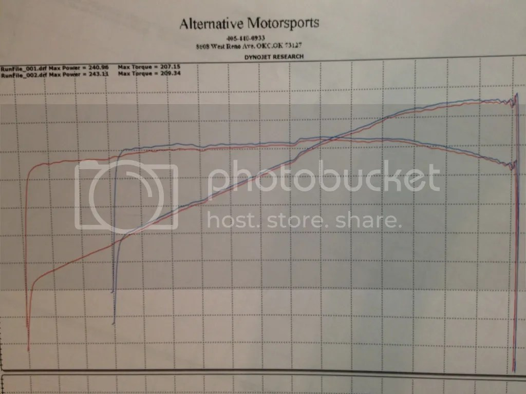 hight resolution of so did you see my torque curve