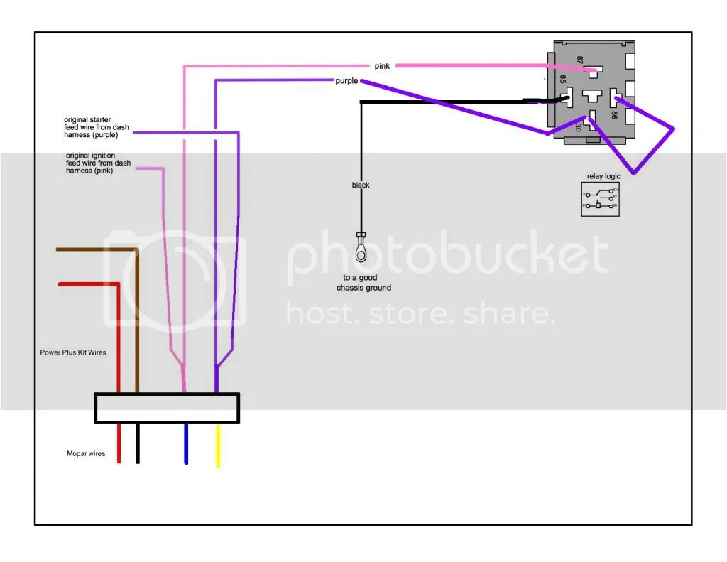 hight resolution of 70 roadrunner wiring diagram get free image about wiring