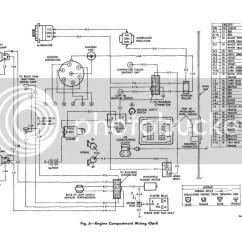 1970 Dodge Dart Ignition Wiring Diagram Autostart Remote Starter Schematic  Readingrat