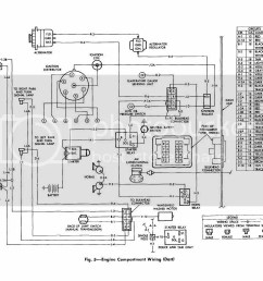 1963 dodge dart wiring diagram opinions about wiring diagram u2022 1969 dodge vacuum diagram 1973 [ 1024 x 774 Pixel ]