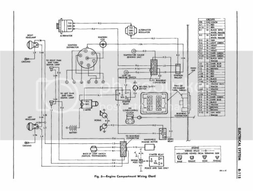 small resolution of 1963 dodge dart wiring diagram opinions about wiring diagram u2022 1969 dodge vacuum diagram 1973
