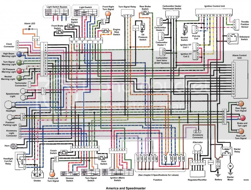 wiring diagram for led tube lights din automotive symbols light install - triumph forum: rat motorcycle forums