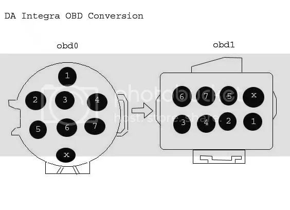 Obd2 To Obd1 Distributor Wiring Diagram