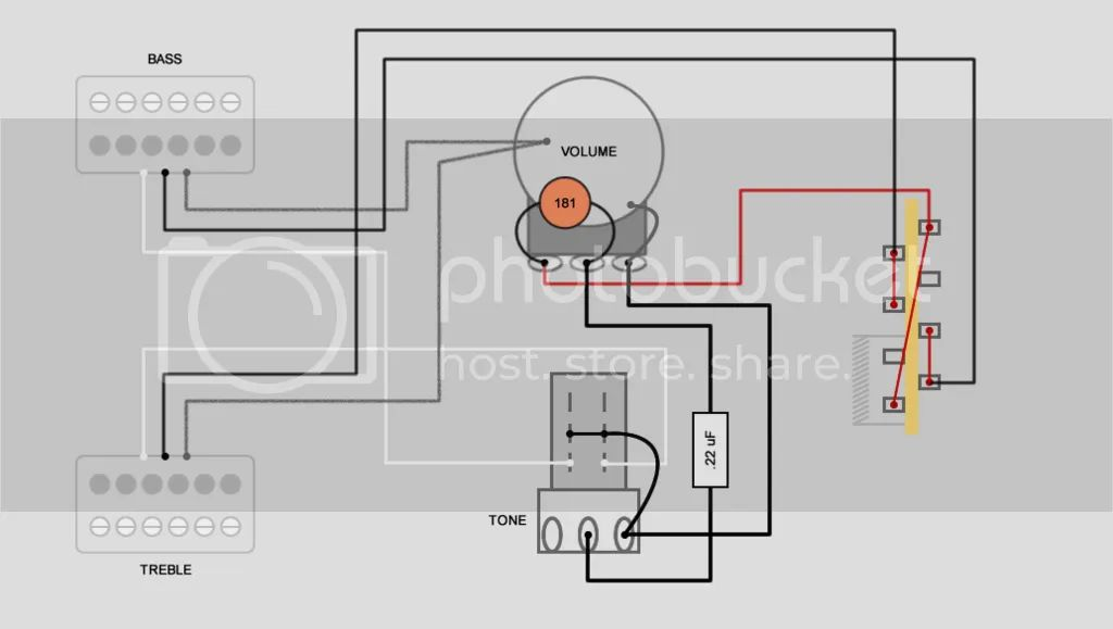 prs se paul allender wiring diagram