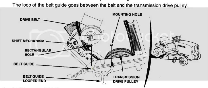 Why Does Honda Harmony 2013 Tractor Drop the Drive Belt?