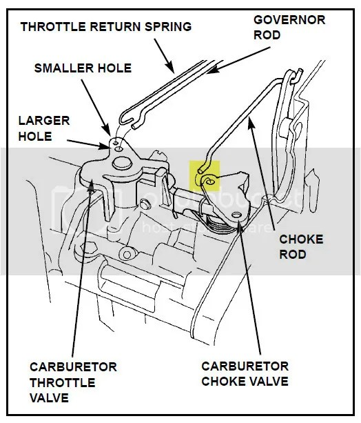 Honda Lawn Mower Engine Carburetor Adjustment