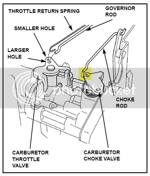Honda Lawn Mower Carburetor Repair