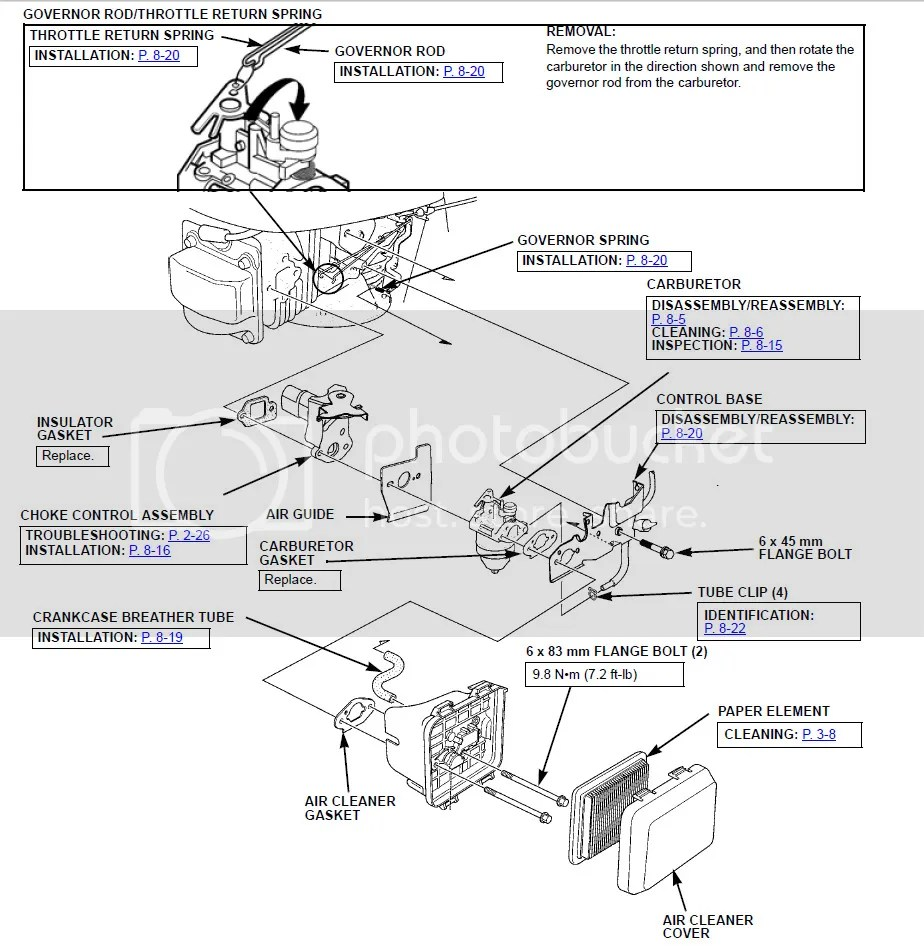 Kawasaki Wiring Diagrams Club Car Carburetor Gmc C6500 Wiring Diagram
