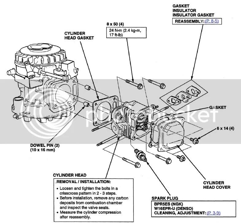 HRB215 SXA Lawnmower leaking oil