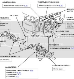 confirm you got the correct carburetor for this mower it s honda part number 16100 z0l 023 15 08 list price  [ 1024 x 780 Pixel ]