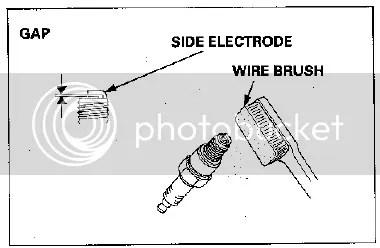 troy bilt pressure washer owners manual