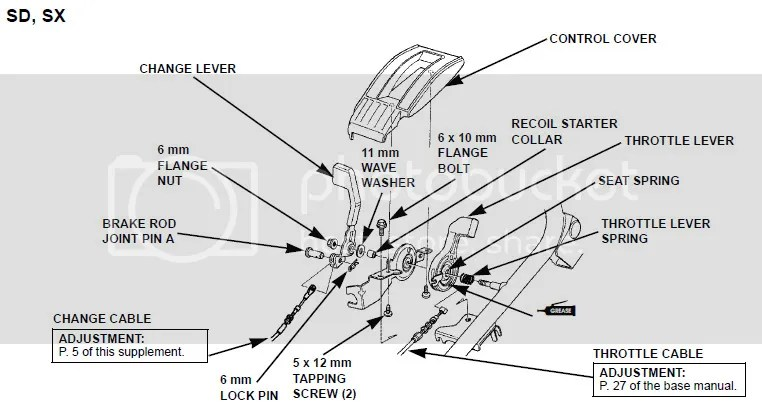 honda hrb215 transmission problem