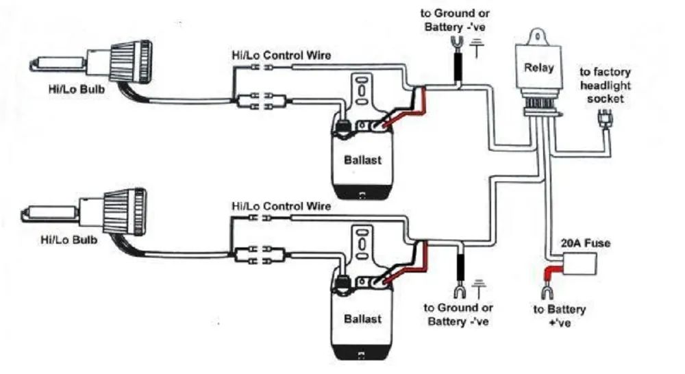 wiring ballast diagram for outdoor signs