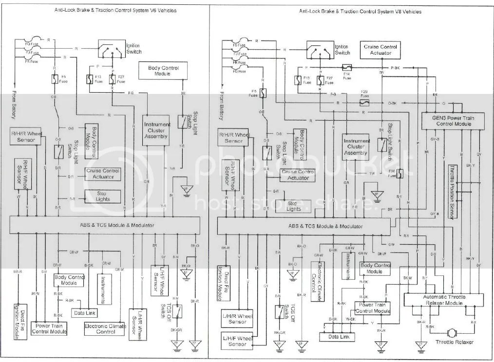 VE COMMODORE ABS WIRING DIAGRAM - Auto Electrical Wiring Diagram