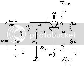 Air band Radio Receiver Circuits?? • Electronic Circuits