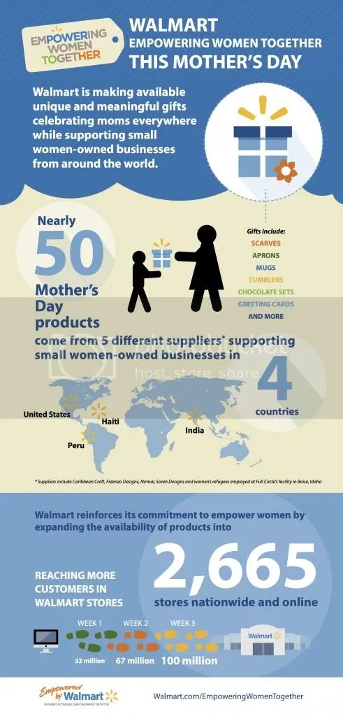 photo Walmart_MothersDayInfographic_FINAL_zps5b983749.jpg