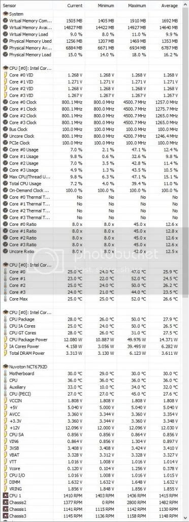 Help with MSI overclocking and CPU Ring Voltage Question
