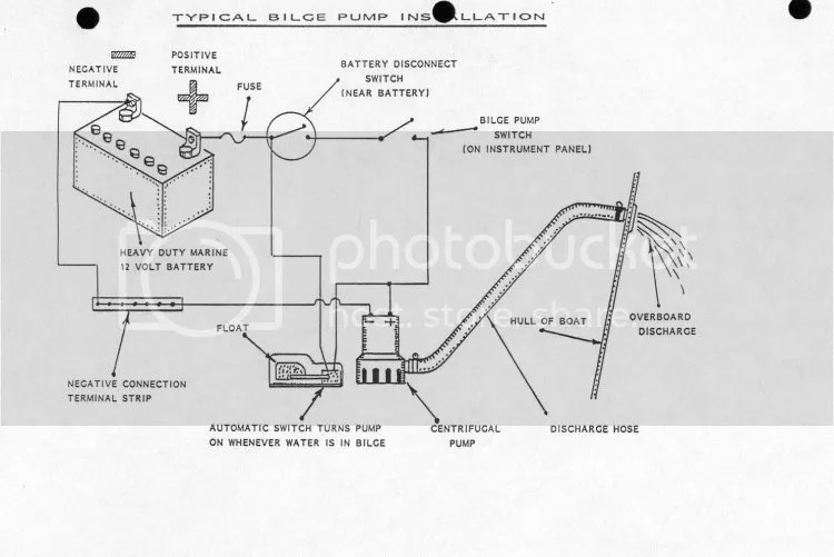 Wiring Diagram For Bilge Pump Float Switch