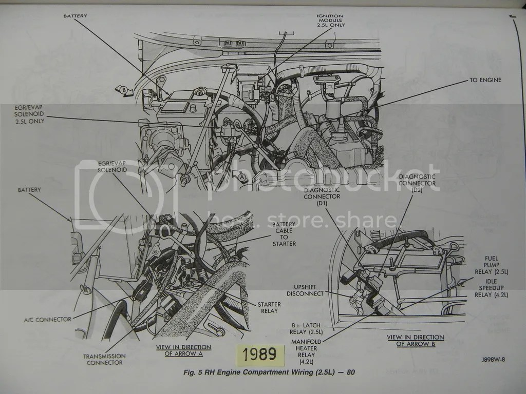 Wiring Diagram As Well 1988 Jeep Wrangler Starter Relay Wiring Diagram
