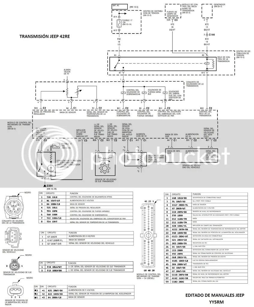 Diagrama eléctrico de caja automática 42RE ( ZJ 93-99