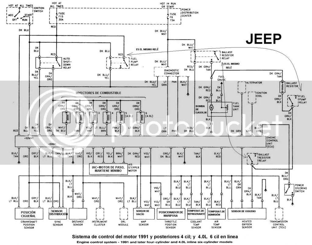 Zoomlion Diagrama del motor