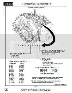 F4a51 Wiring Diagram   Wiring Library