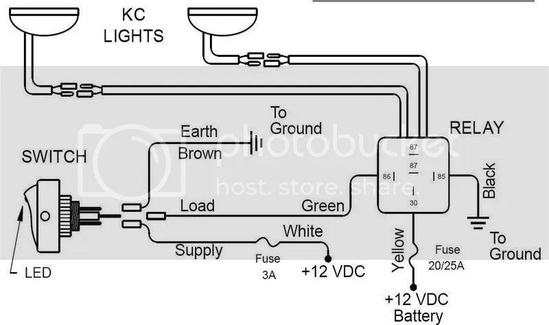 28+ [ Kc Fog Light Wiring Diagram ] | kc lights wiring ... Jeep Fog Lights Wiring Diagram on jeep check engine light diagram, jeep fog light connector, jeep headlight conversion kit, jeep fog light switch, jeep wrangler tj wiring-diagram, jeep steering box diagram, 1990 jeep wrangler vacuum diagram, jeep power steering pump diagram, jeep axle diagram, jeep fog light plug, headlight wiring diagram, fog light installation diagram, jeep rear fog light, 5 pin relay wiring diagram, jeep cherokee steering parts diagram, jeep cherokee xj interior, jeep headlight switch diagram, jeep front end parts diagram, fog lamp wiring diagram, jeep xj fog light wiring,
