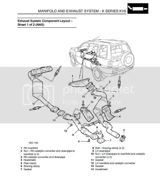 Land Rover Freelander LR1 Workshop Service & Repair Manual