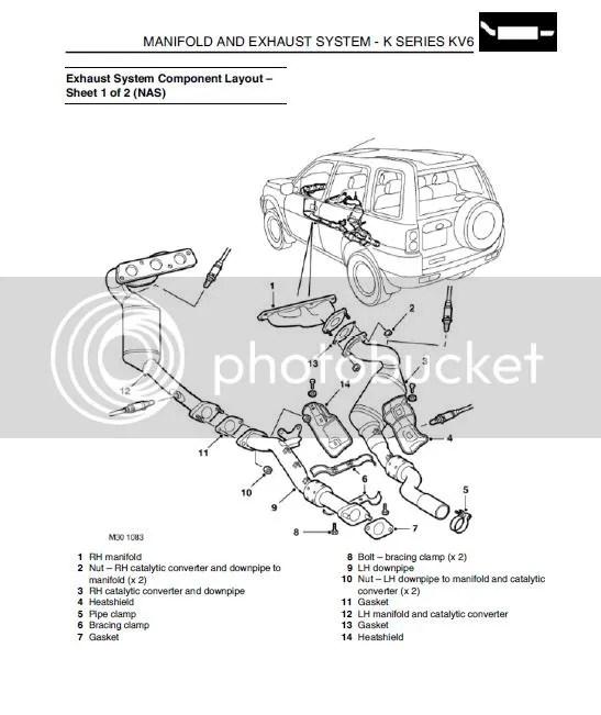 Land Rover Freelander LR1 Workshop Service & Repair Manual