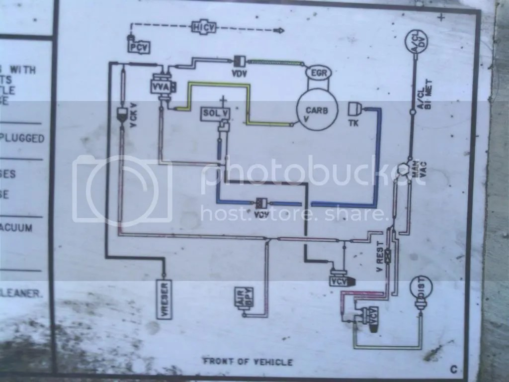 To Understanding Automobile Electrical And Vacuum Diagrams