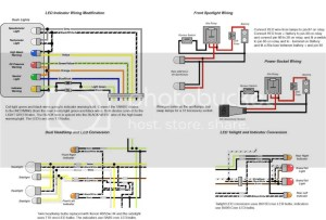 Making a custom wiring harnessloom