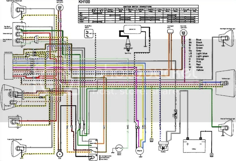 honda activa electrical wiring diagram new honda wave 100 wiring for