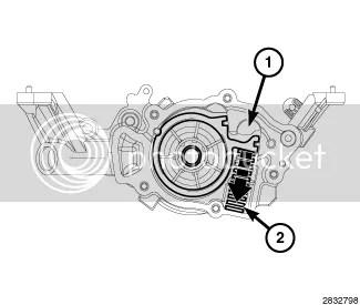 3 1 Liter V6 Engine Oil Flow Diagram, 3, Free Engine Image