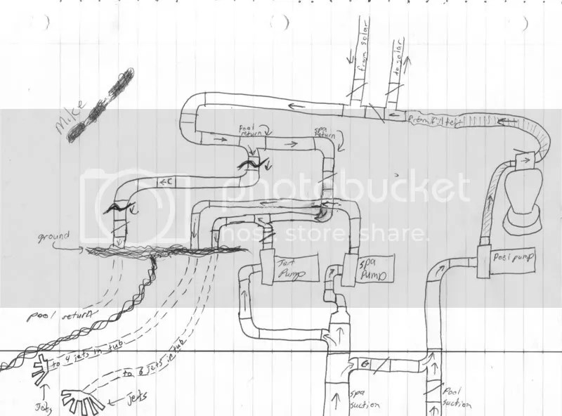 Pool Plumbing Diagram, Pool, Free Engine Image For User