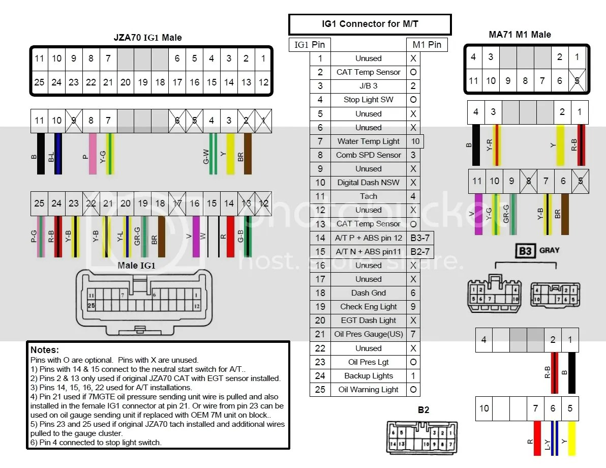 1jz gte wiring diagram front of the human neck vvti ge pinout html autos post