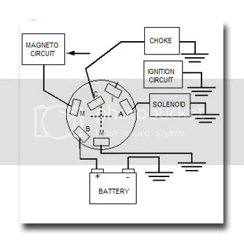 Sea Ray Ignition Switch Wiring Diagram Colors, Sea, Get