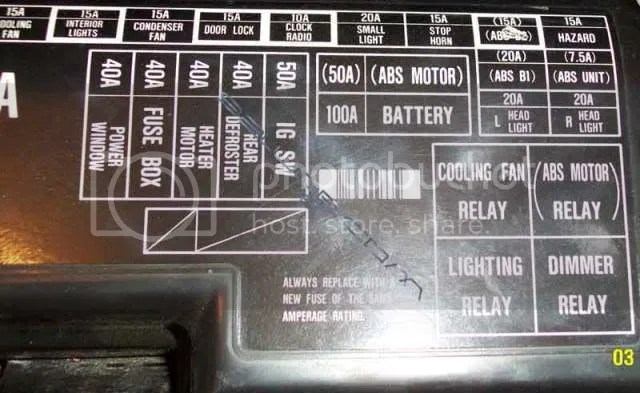 The Fuse Box Diagram For Honda Prelude 19921996 Under The Hood