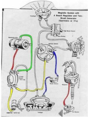 Sportster 1981 Wiring Help  The Jockey Journal Board