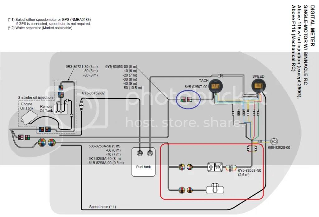 yamaha tachometer wiring diagram, Wiring diagram