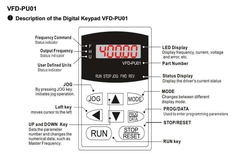 Original NEW Delta Inverter operation panel Digital Keypad