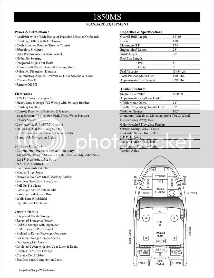 Wiring Diagram For 1996 Honda Pport 1996 Honda Engine