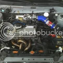 Mitsubishi Pajero Io Wiring Diagram Shunt Wound Dc Motor 4g94 Engine Free Image For