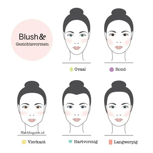 Blush aanbrengen obs je gezichtsvorm photo Blush_aanbrengen_gezichtsvormen_zpspbhzmzzv.jpg