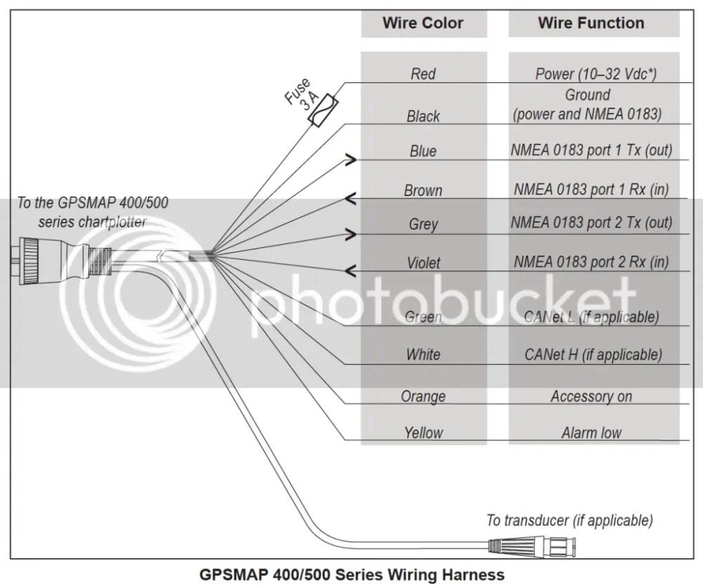 medium resolution of garmin pin transducer wiring diagram garmin nmea question garmin to furuno the hull truth boating and