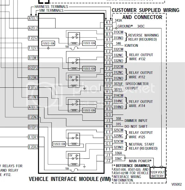 Endeavor Holiday Rambler Wiring Diagrams Holiday Traveler
